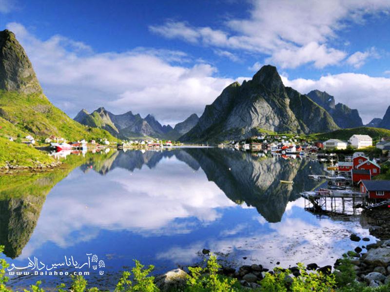 شهر راین به عنوان زیباترین شهر کوچک نروژ شناخته میشود.