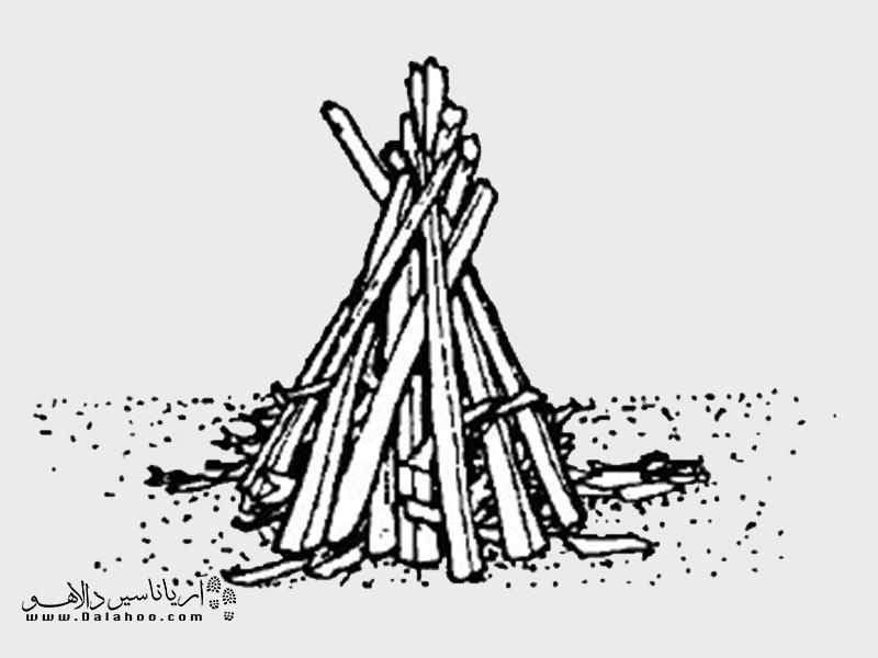 خیمه سرخپوستی، روشی برای روشن کردن آتش.