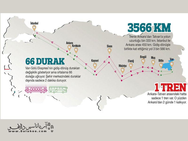 نقشه مسیر قطار وان به استانبول.